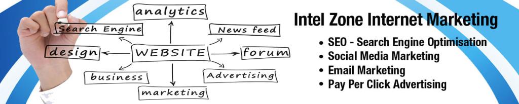 Internet Marketing Company Melbourne